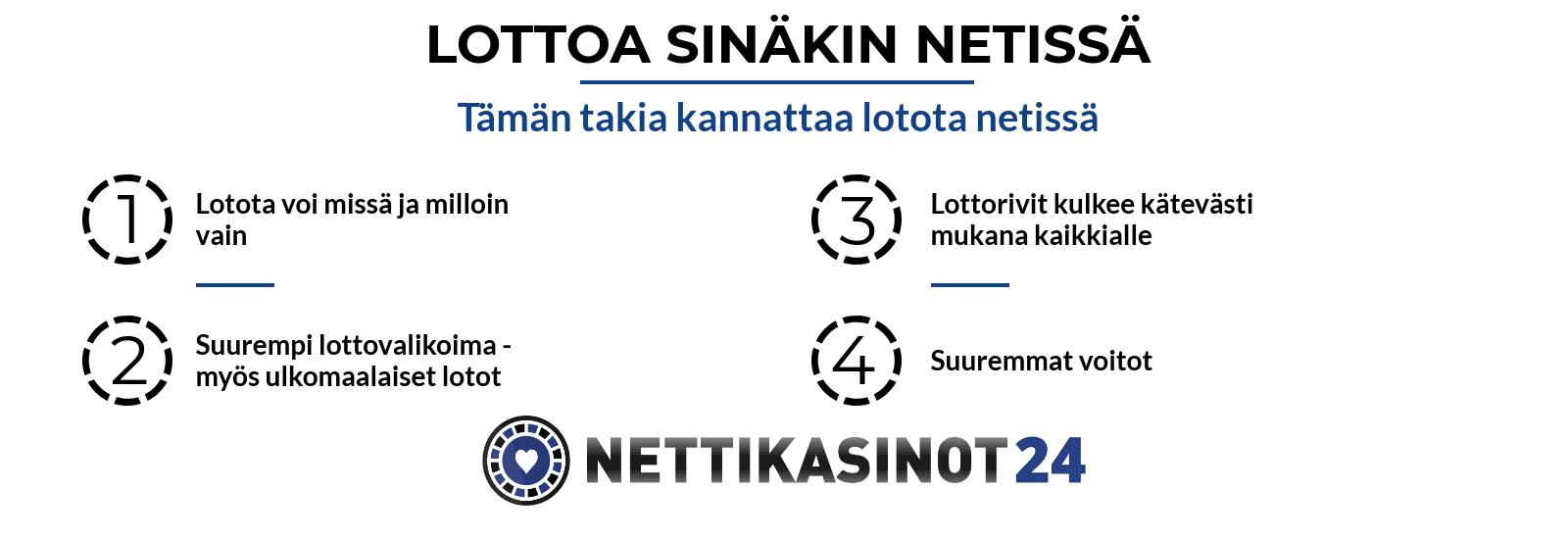 lotta internetissä - Lotto