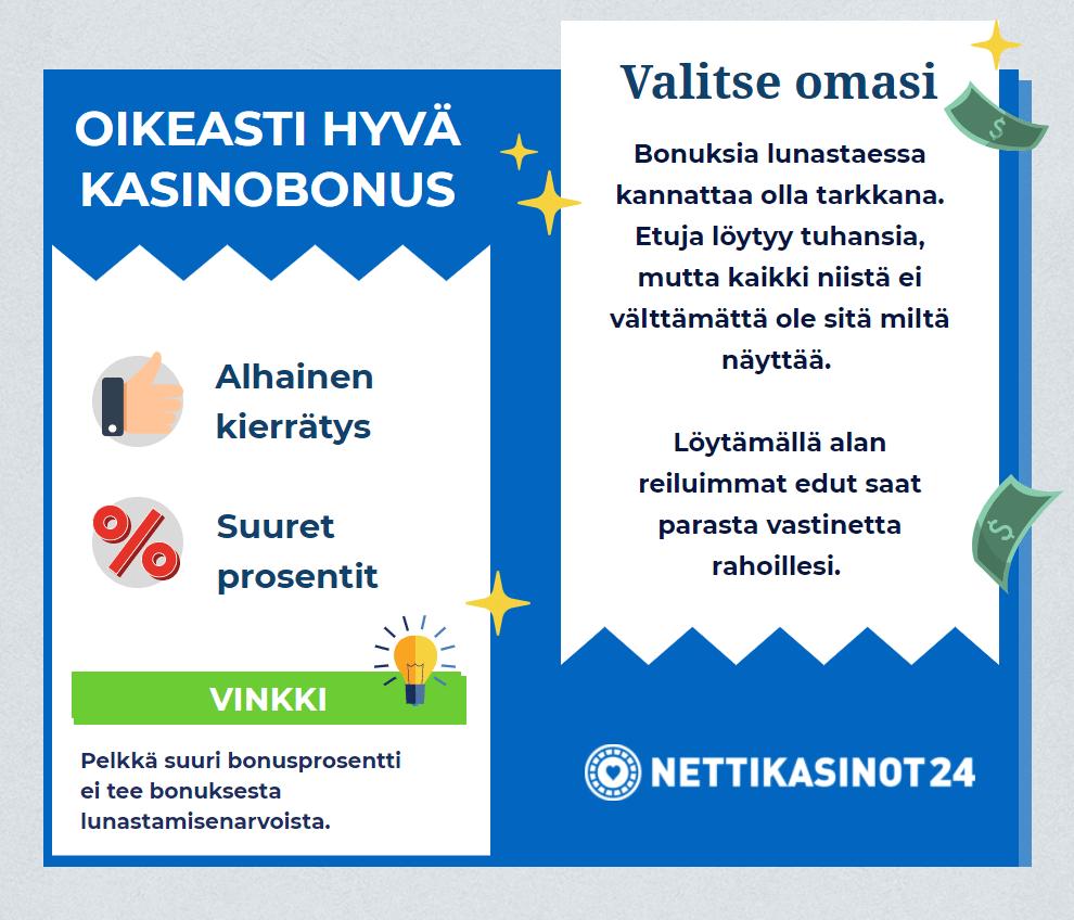kasinobonus